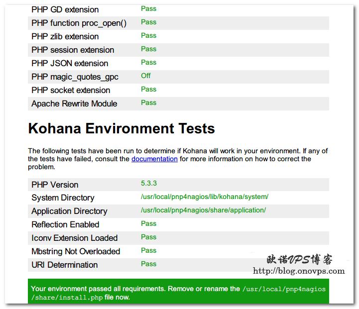 pnp4nagios测试页面.png