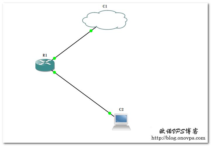 GNS3连接虚拟VPCS.png