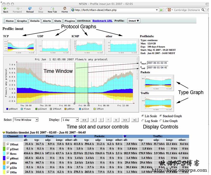 nfsen分析netflow.png