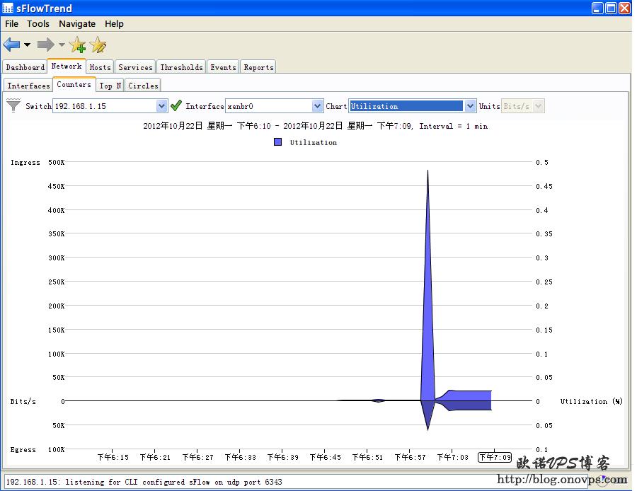 sflowtrend分析sflows网络流量.png