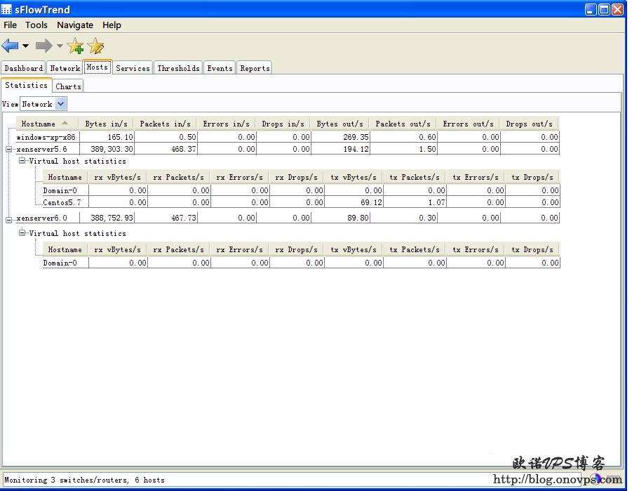 sFlowTrend监控服务器.png
